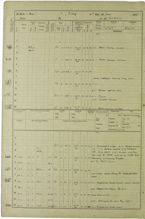 HMS Avoca Captain's log, 4 June 1916